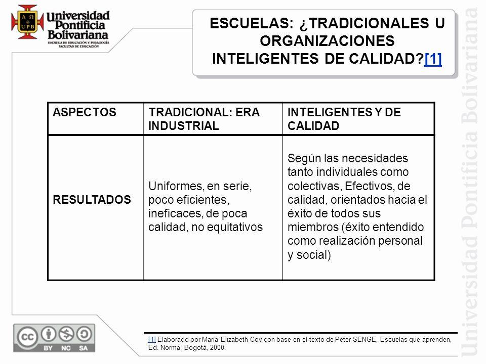 ESCUELAS: ¿TRADICIONALES U ORGANIZACIONES INTELIGENTES DE CALIDAD [1]